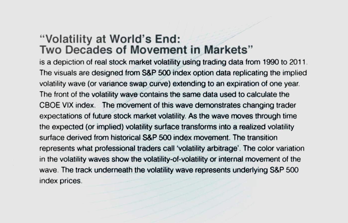 Волатильность мировых рынков с 1990-2011